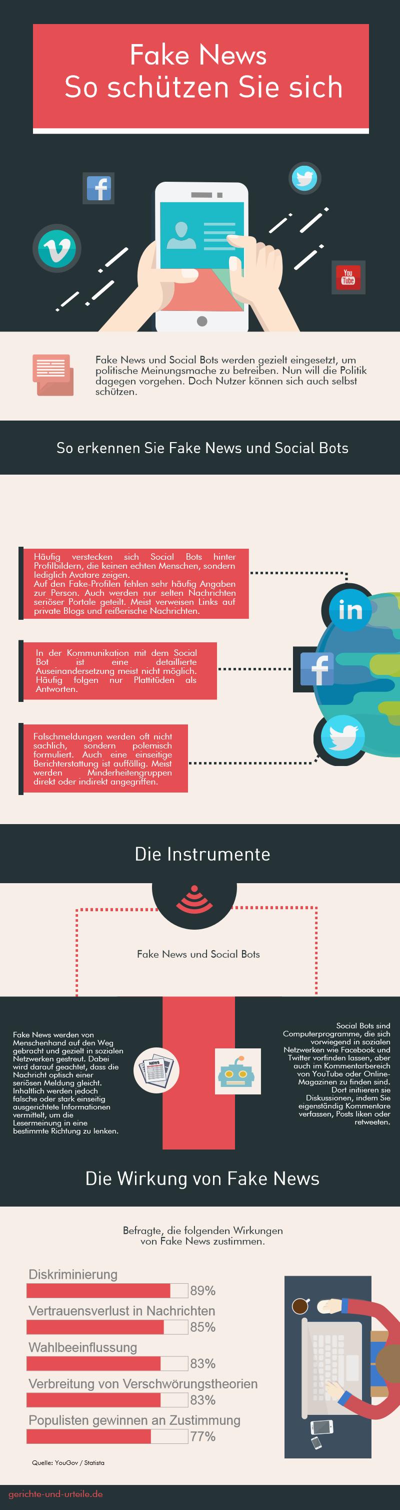 Infografik: Social Bots und Fake News: So können Nutzer sich schützen. Infografikquelle: eigene Darstellung