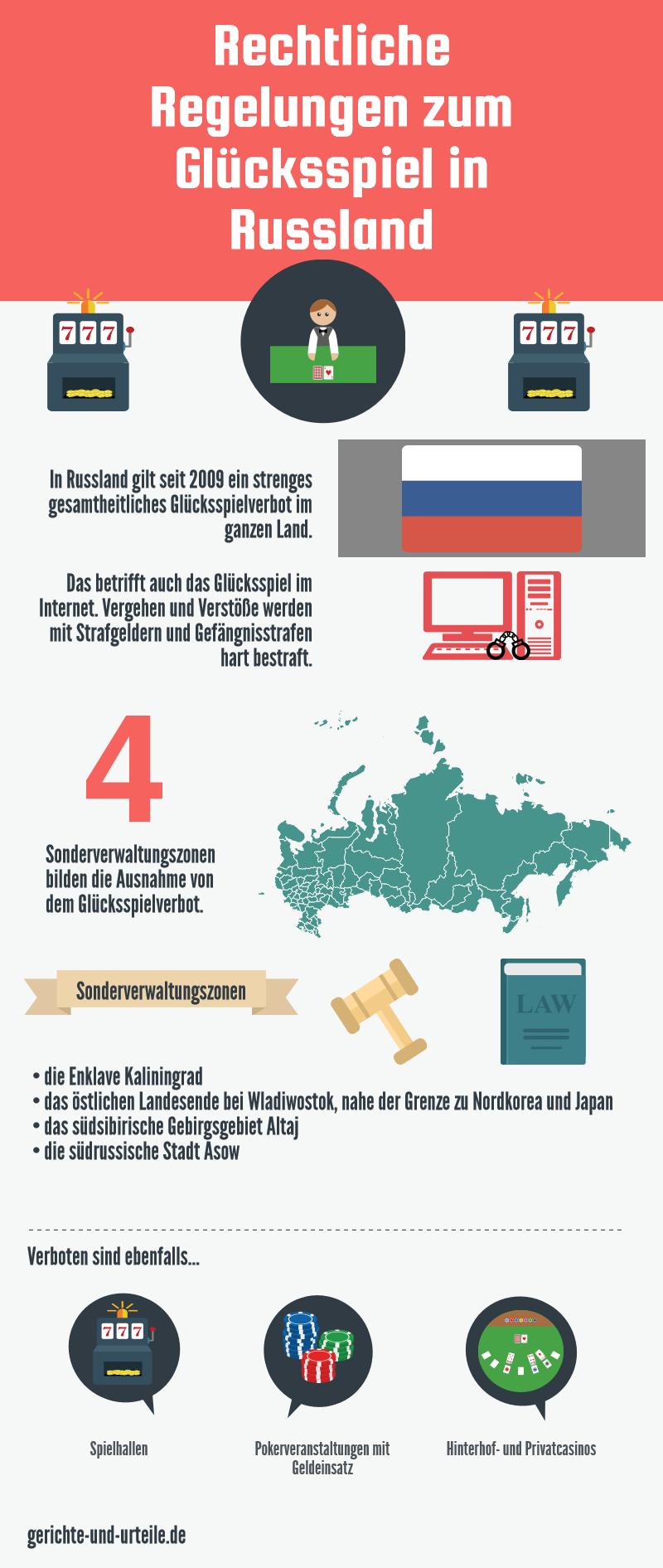 Infografik: Die rechtlichen Regelungen zum Glücksspiel in Russland erlauben bisher vier Sonderverwaltungszonen.