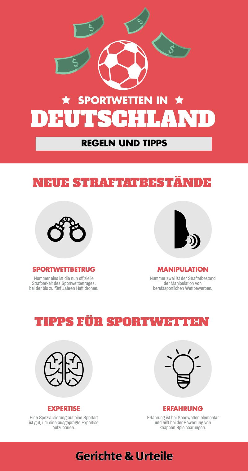 Infografik: Sportwetten sind für viele Menschen in Deutschland eine sehr beliebte Freizeitbeschäftigung.